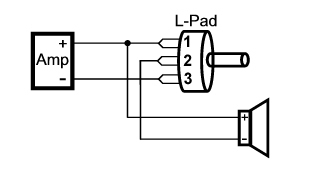l pad wiring diagram l image wiring diagram a little surgery on l pad wiring diagram